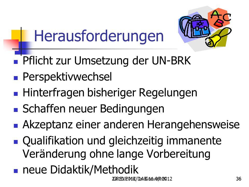 Herausforderungen Pflicht zur Umsetzung der UN-BRK Perspektivwechsel Hinterfragen bisheriger Regelungen Schaffen neuer Bedingungen Akzeptanz einer and