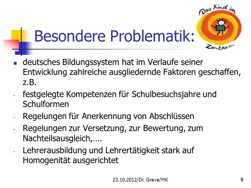 Entwicklung des GU 1973 Deutscher Bildungsrat 1989 Kinderrechtskonvention 1994 KMK-Empfehlungen 1994 SALAMANCA-Erklärung 2006 UN-BRK 2008 Ratifizierungsgesetz 2009 Ratifizierungsurkunde 2011 erster Staatenbericht 1023.10.2012/Dr.