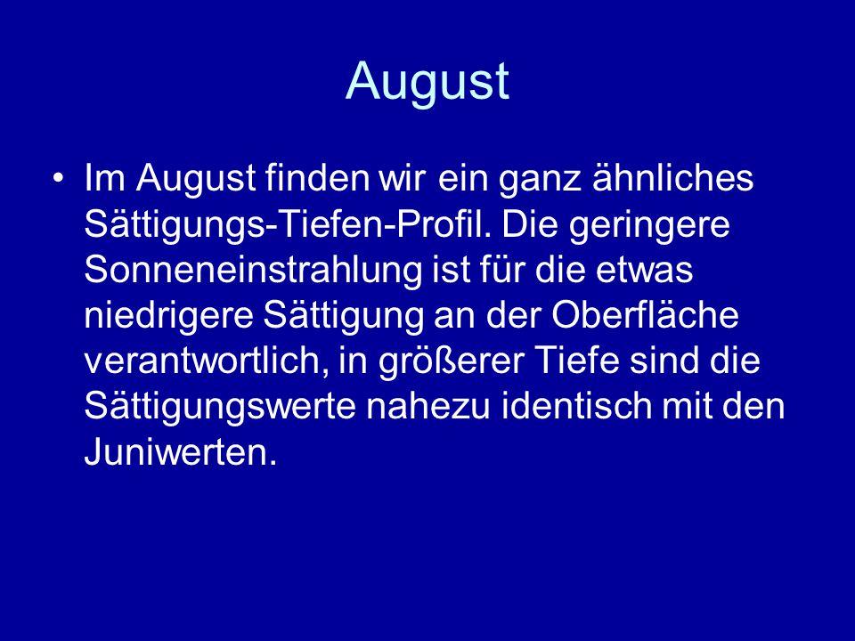 August Im August finden wir ein ganz ähnliches Sättigungs-Tiefen-Profil.
