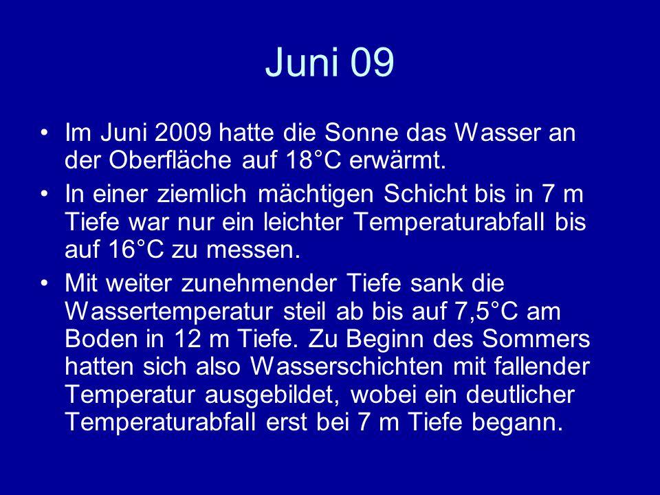 Juni 09 Im Juni 2009 hatte die Sonne das Wasser an der Oberfläche auf 18°C erwärmt.
