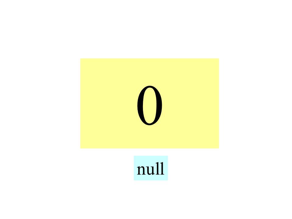 0 null