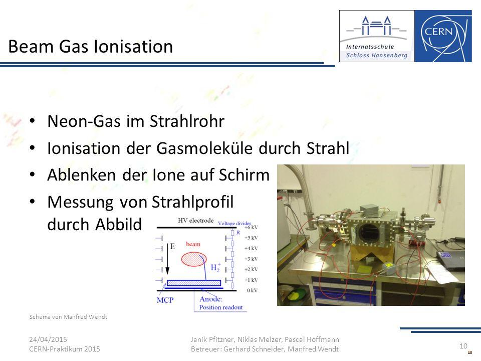Beam Gas Ionisation Neon-Gas im Strahlrohr Ionisation der Gasmoleküle durch Strahl Ablenken der Ione auf Schirm Messung von Strahlprofil durch Abbild