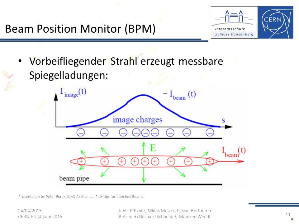 Beam Position Monitor (BPM) Vorbeifliegender Strahl erzeugt messbare Spiegelladungen: 24/04/2015 CERN-Praktikum 2015 Janik Pfitzner, Niklas Melzer, Pa