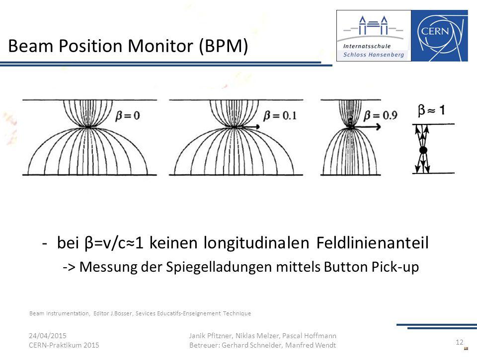 Beam Position Monitor (BPM) -bei β=v/c≈1 keinen longitudinalen Feldlinienanteil -> Messung der Spiegelladungen mittels Button Pick-up 24/04/2015 CERN-