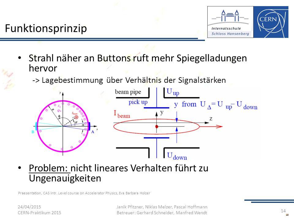 Funktionsprinzip Strahl näher an Buttons ruft mehr Spiegelladungen hervor -> Lagebestimmung über Verhältnis der Signalstärken Problem: nicht lineares