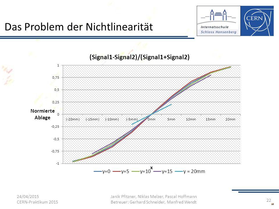 Das Problem der Nichtlinearität 24/04/2015 CERN-Praktikum 2015 Janik Pfitzner, Niklas Melzer, Pascal Hoffmann Betreuer: Gerhard Schneider, Manfred Wen