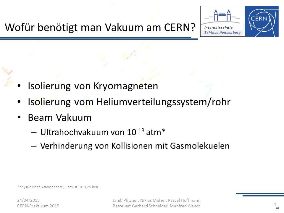 Wofür benötigt man Vakuum am CERN? Isolierung von Kryomagneten Isolierung vom Heliumverteilungssystem/rohr Beam Vakuum – Ultrahochvakuum von 10 -13 at