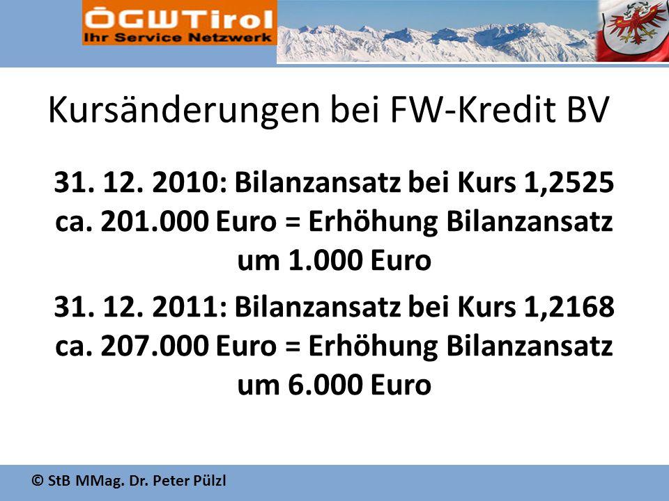 © StB MMag. Dr. Peter Pülzl Kursänderungen bei FW-Kredit BV 31.