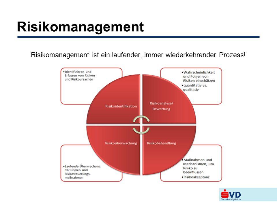 Risikomanagement Risikomanagement ist ein laufender, immer wiederkehrender Prozess!