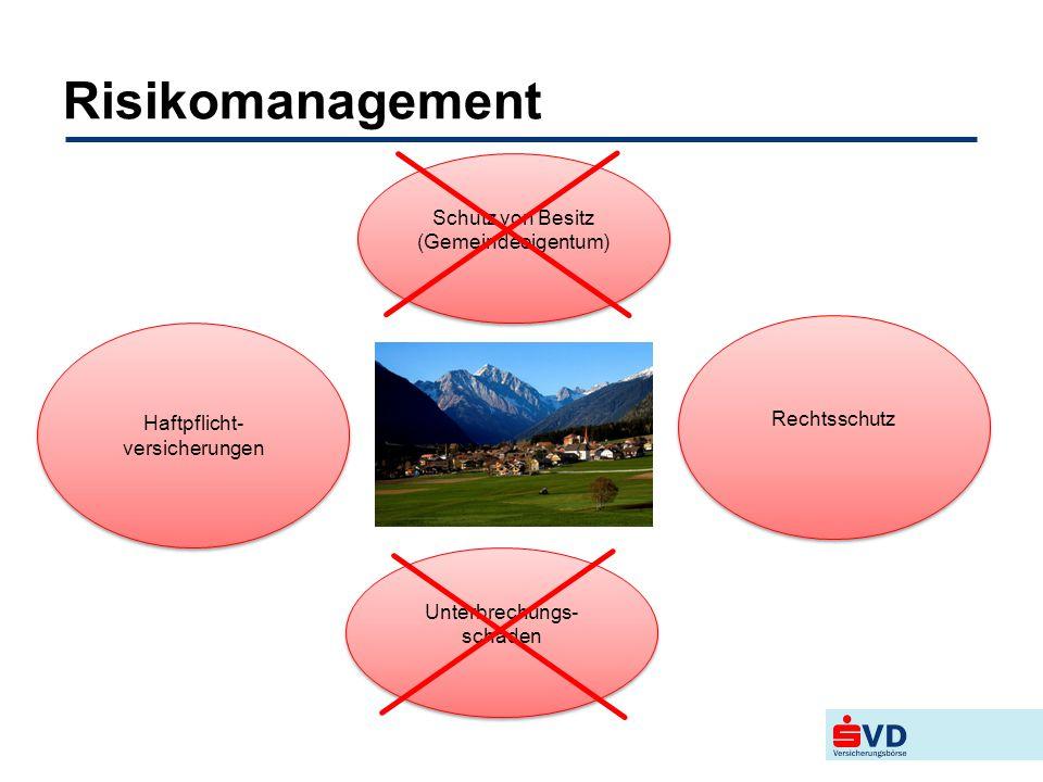 Risikomanagement Haftpflicht- versicherungen Haftpflicht- versicherungen Schutz von Besitz (Gemeindeeigentum) Rechtsschutz Unterbrechungs- schäden