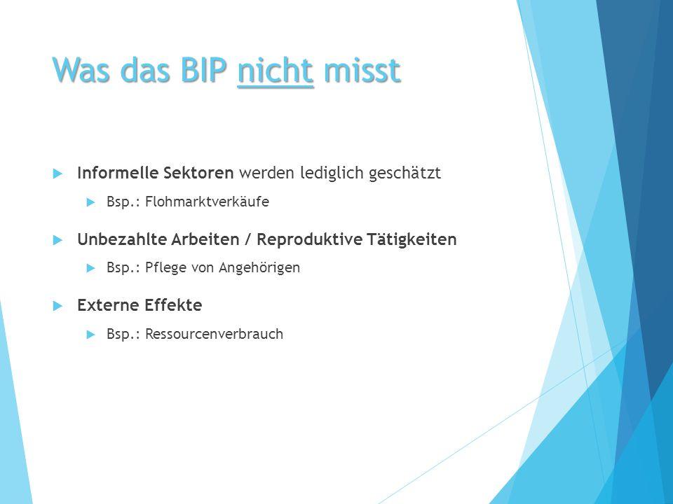 BIP Entwicklung in Deutschland