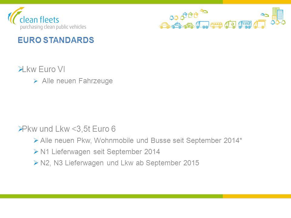 EURO STANDARDS  Lkw Euro VI  Alle neuen Fahrzeuge  Pkw und Lkw <3,5t Euro 6  Alle neuen Pkw, Wohnmobile und Busse seit September 2014*  N1 Lieferwagen seit September 2014  N2, N3 Lieferwagen und Lkw ab September 2015