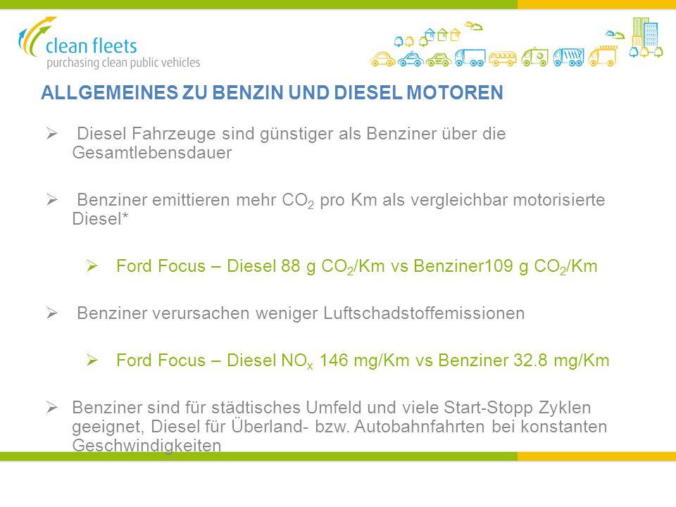 ALLGEMEINES ZU BENZIN UND DIESEL MOTOREN  Diesel Fahrzeuge sind günstiger als Benziner über die Gesamtlebensdauer  Benziner emittieren mehr CO 2 pro Km als vergleichbar motorisierte Diesel*  Ford Focus – Diesel 88 g CO 2 /Km vs Benziner109 g CO 2 /Km  Benziner verursachen weniger Luftschadstoffemissionen  Ford Focus – Diesel NO x 146 mg/Km vs Benziner 32.8 mg/Km  Benziner sind für städtisches Umfeld und viele Start-Stopp Zyklen geeignet, Diesel für Überland- bzw.