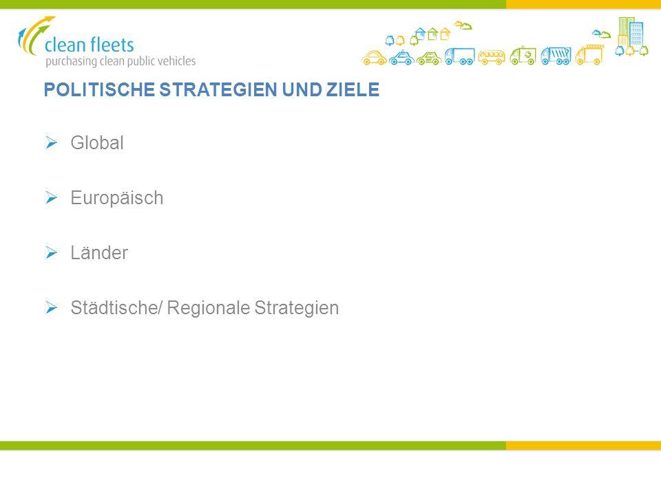 POLITISCHE STRATEGIEN UND ZIELE  Global  Europäisch  Länder  Städtische/ Regionale Strategien
