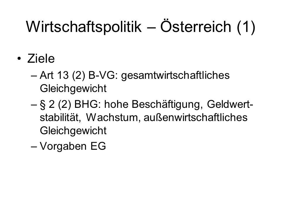 Wirtschaftspolitik – Österreich (1) Ziele –Art 13 (2) B-VG: gesamtwirtschaftliches Gleichgewicht –§ 2 (2) BHG: hohe Beschäftigung, Geldwert- stabilitä