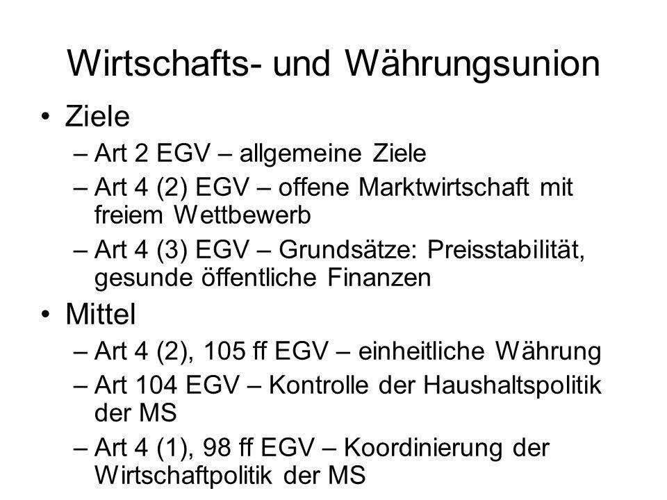 Wirtschafts- und Währungsunion Ziele –Art 2 EGV – allgemeine Ziele –Art 4 (2) EGV – offene Marktwirtschaft mit freiem Wettbewerb –Art 4 (3) EGV – Grun