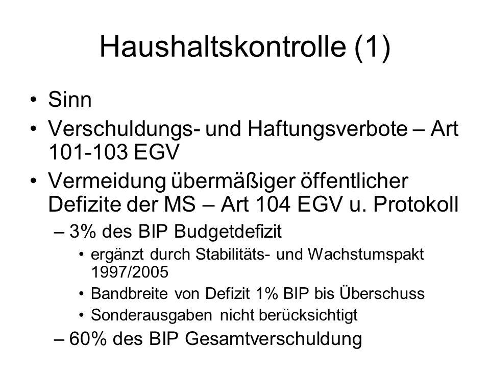 Haushaltskontrolle (1) Sinn Verschuldungs- und Haftungsverbote – Art 101-103 EGV Vermeidung übermäßiger öffentlicher Defizite der MS – Art 104 EGV u.