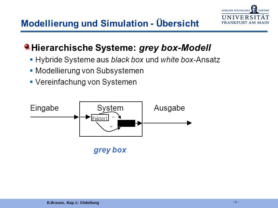 R.Brause, Kap.1: Einleitung - 8 - Modellierung und Simulation - Übersicht Hierarchische Systeme: grey box-Modell  Hybride Systeme aus black box und white box-Ansatz  Modellierung von Subsystemen  Vereinfachung von Systemen EingabeSystem Ausgabe grey box Faktor1 Faktor3 – +