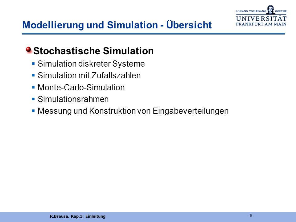 R.Brause, Kap.1: Einleitung - 9 - Modellierung und Simulation - Übersicht Stochastische Simulation  Simulation diskreter Systeme  Simulation mit Zufallszahlen  Monte-Carlo-Simulation  Simulationsrahmen  Messung und Konstruktion von Eingabeverteilungen