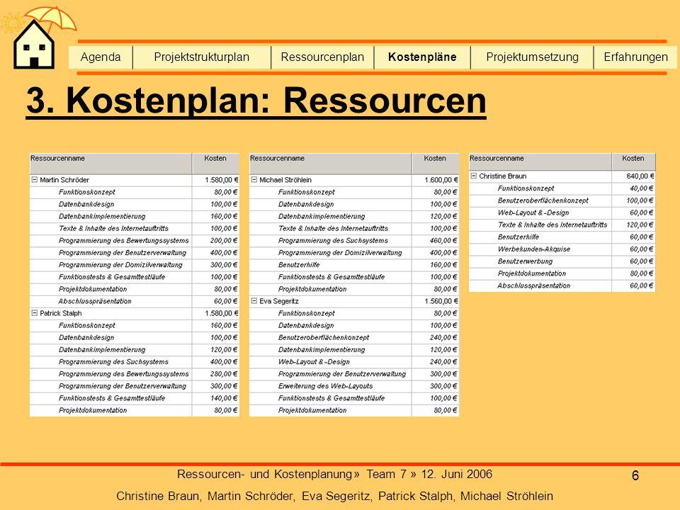 6 Ressourcen- und Kostenplanung» Team 7 » 12. Juni 2006 Christine Braun, Martin Schröder, Eva Segeritz, Patrick Stalph, Michael Ströhlein AgendaProjek