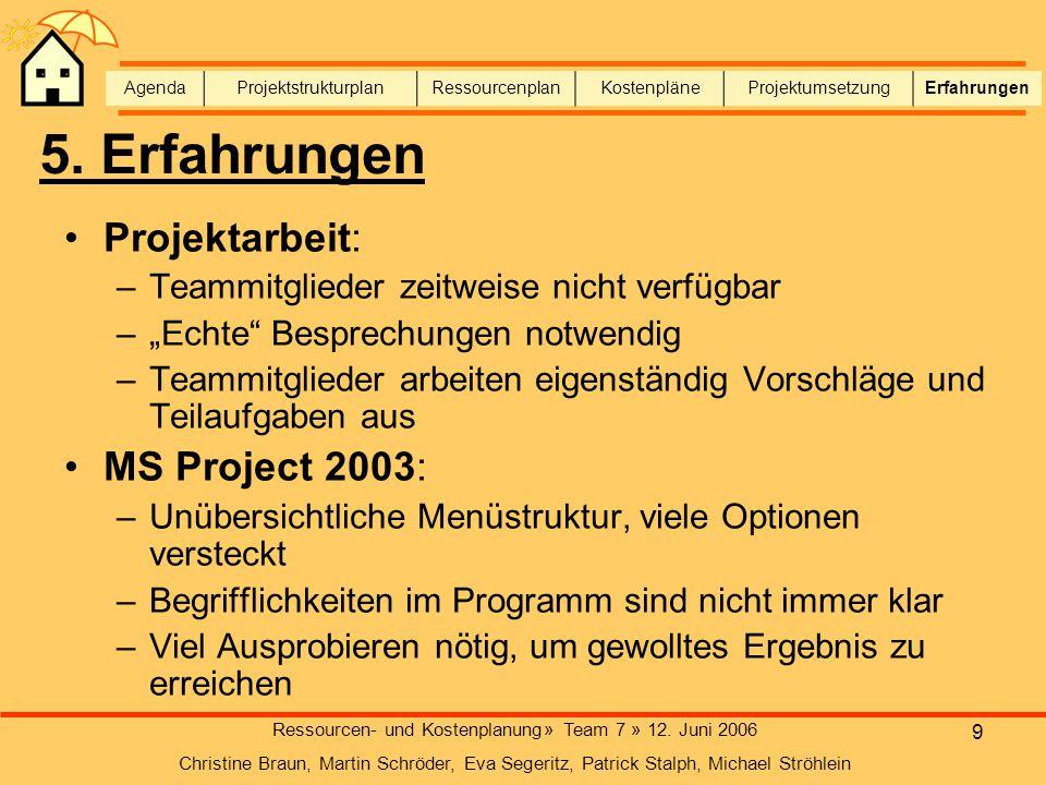 9 Ressourcen- und Kostenplanung» Team 7 » 12. Juni 2006 Christine Braun, Martin Schröder, Eva Segeritz, Patrick Stalph, Michael Ströhlein AgendaProjek