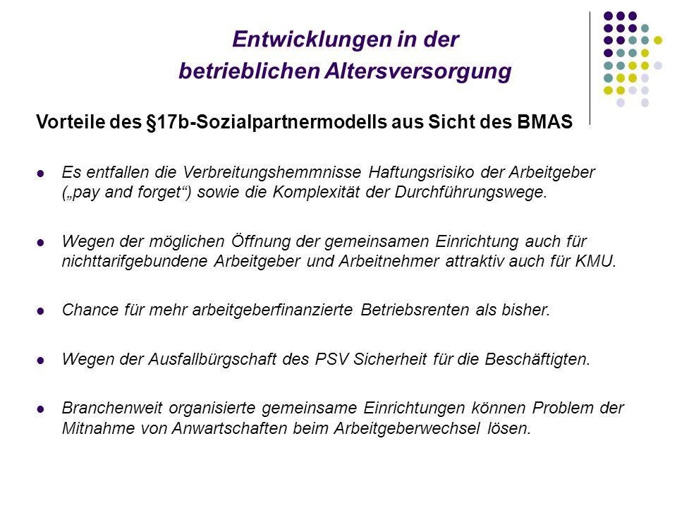 """Entwicklungen in der betrieblichen Altersversorgung Vorteile des §17b-Sozialpartnermodells aus Sicht des BMAS Es entfallen die Verbreitungshemmnisse Haftungsrisiko der Arbeitgeber (""""pay and forget ) sowie die Komplexität der Durchführungswege."""
