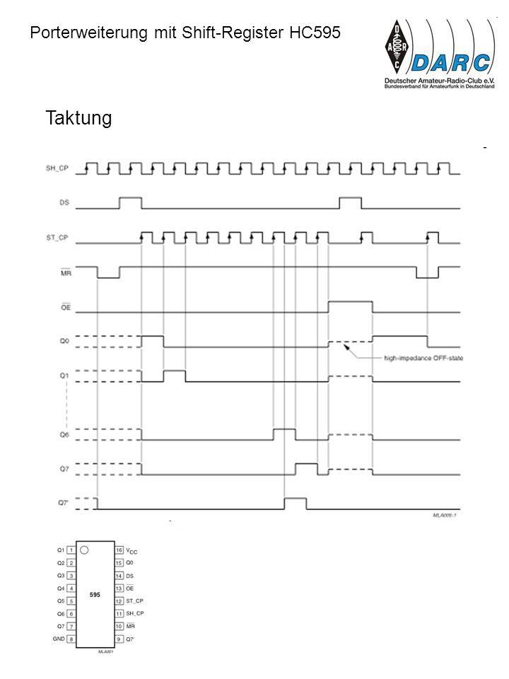 Porterweiterung mit Shift-Register HC595 Taktung