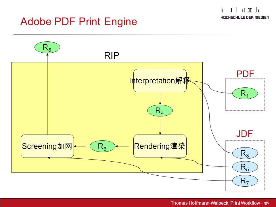 Dr. Hoffmann-Walbeck Prepress heute - 18 Thomas Hoffmann-Walbeck, Print Workflow - 18 Adobe PDF Print Engine R3R3 Interpretation 解释 Rendering 渲染 Scree