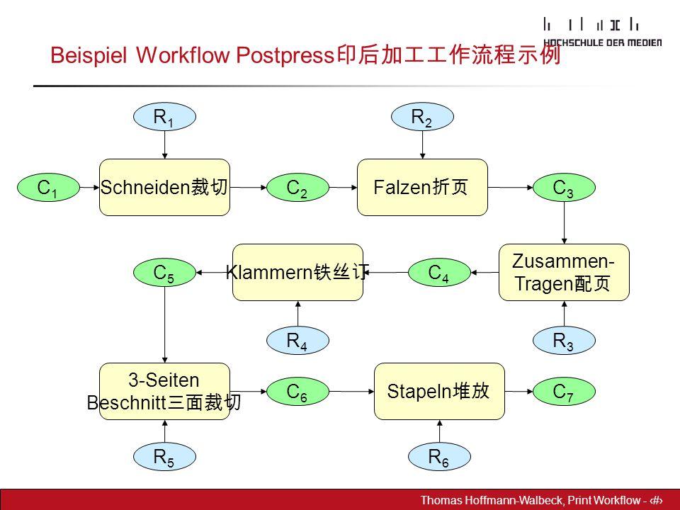 Dr. Hoffmann-Walbeck Prepress heute - 19 Thomas Hoffmann-Walbeck, Print Workflow - 19 Beispiel Workflow Postpress 印后加工工作流程示例 R1R1 R2R2 R3R3 R4R4 Schne