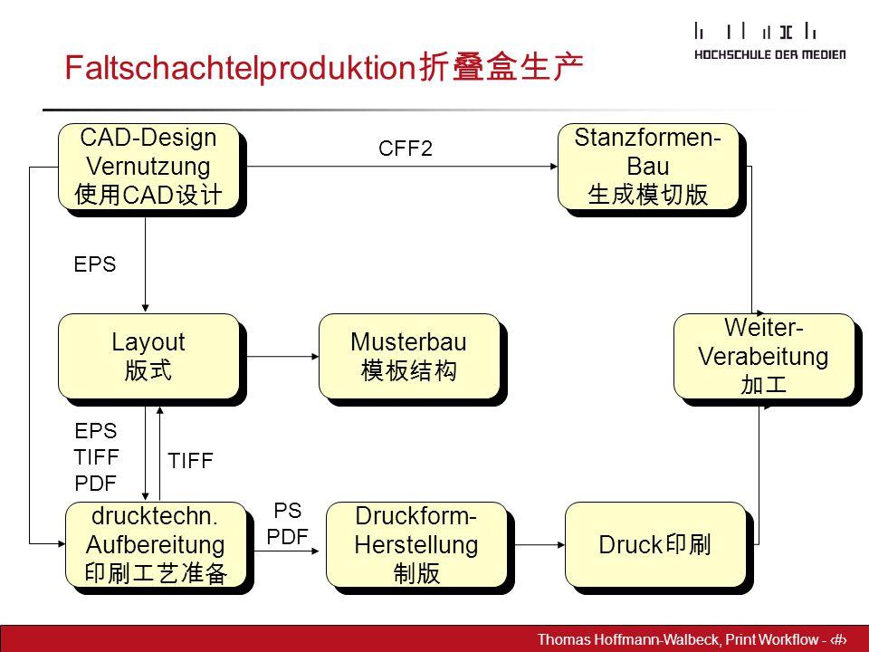 Dr. Hoffmann-Walbeck Prepress heute - 23 Thomas Hoffmann-Walbeck, Print Workflow - 23 Faltschachtelproduktion 折叠盒生产, CAD-Design Vernutzung 使用 CAD 设计 S