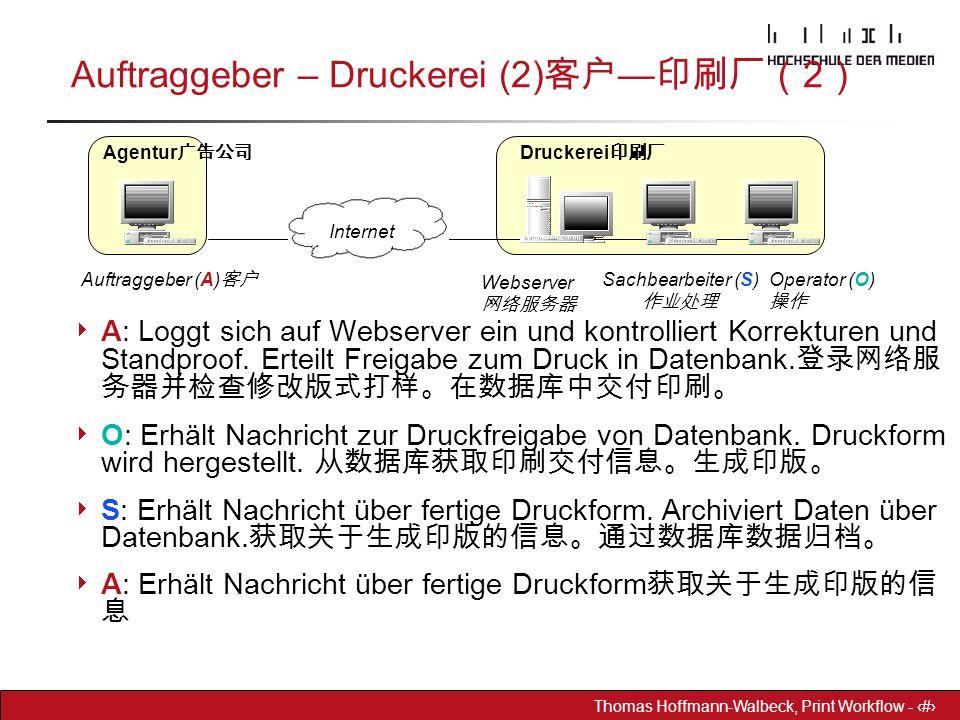 Dr. Hoffmann-Walbeck Prepress heute - 32 Thomas Hoffmann-Walbeck, Print Workflow - 32 Auftraggeber – Druckerei (2) 客户 — 印刷厂( 2 )  A: Loggt sich auf W