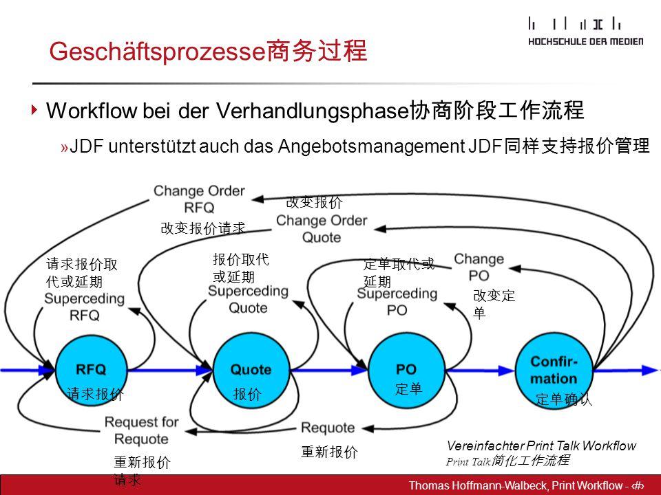 Dr. Hoffmann-Walbeck Prepress heute - 4 Thomas Hoffmann-Walbeck, Print Workflow - 4 Geschäftsprozesse 商务过程  Workflow bei der Verhandlungsphase 协商阶段工作