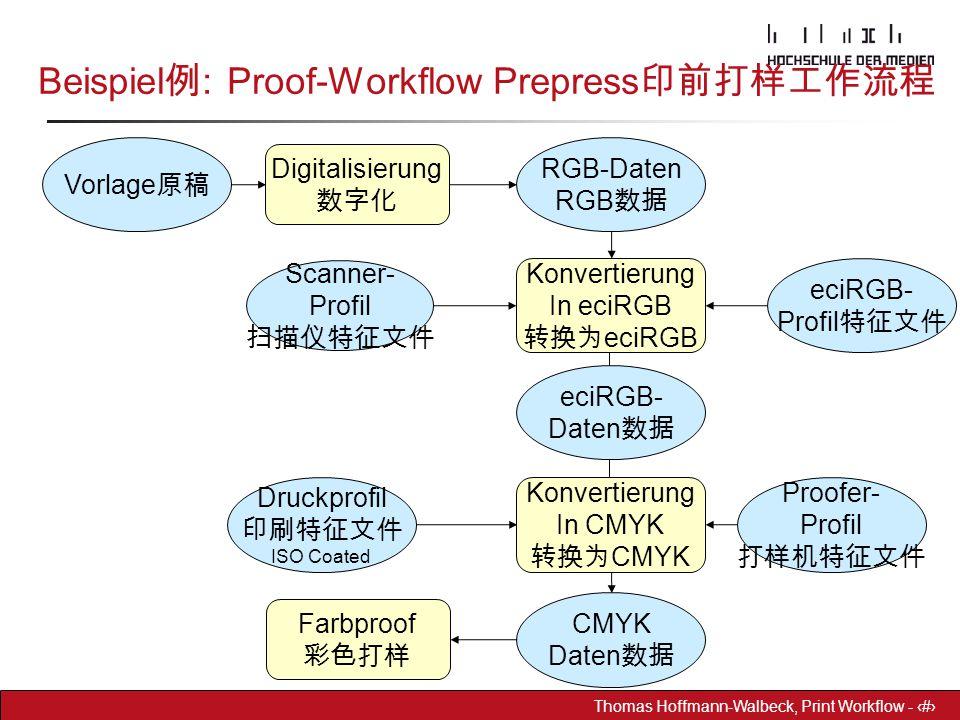 Dr. Hoffmann-Walbeck Prepress heute - 7 Thomas Hoffmann-Walbeck, Print Workflow - 7 Beispiel 例 : Proof-Workflow Prepress 印前打样工作流程 Vorlage 原稿 Digitalis