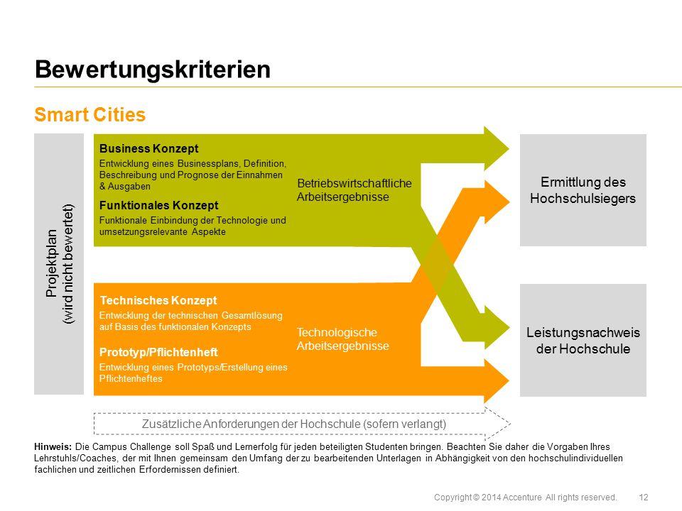 Copyright © 2014 Accenture All rights reserved. Smart Cities Bewertungskriterien Zusätzliche Anforderungen der Hochschule (sofern verlangt) Projektpla