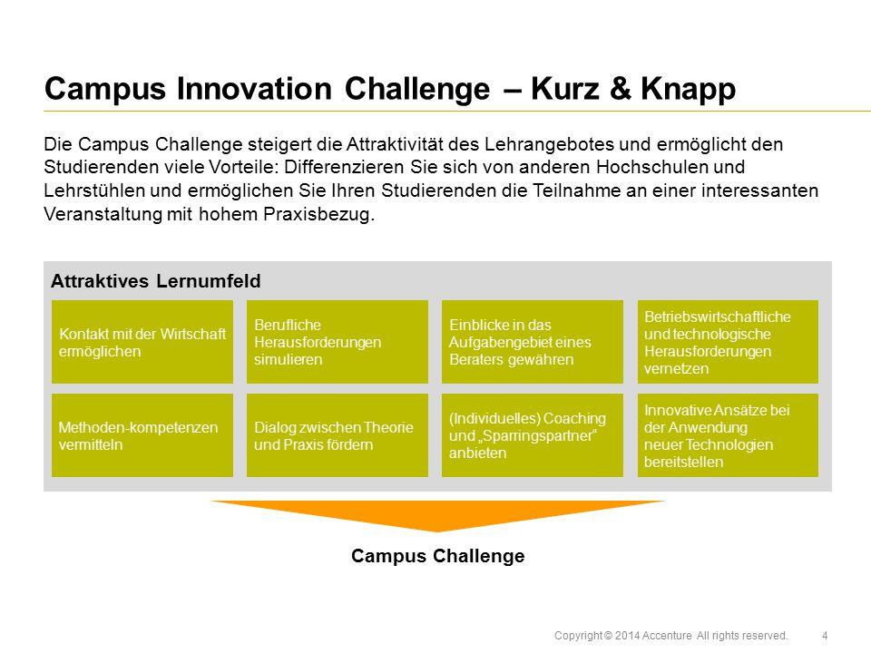 Copyright © 2014 Accenture All rights reserved. Die Campus Challenge steigert die Attraktivität des Lehrangebotes und ermöglicht den Studierenden viel