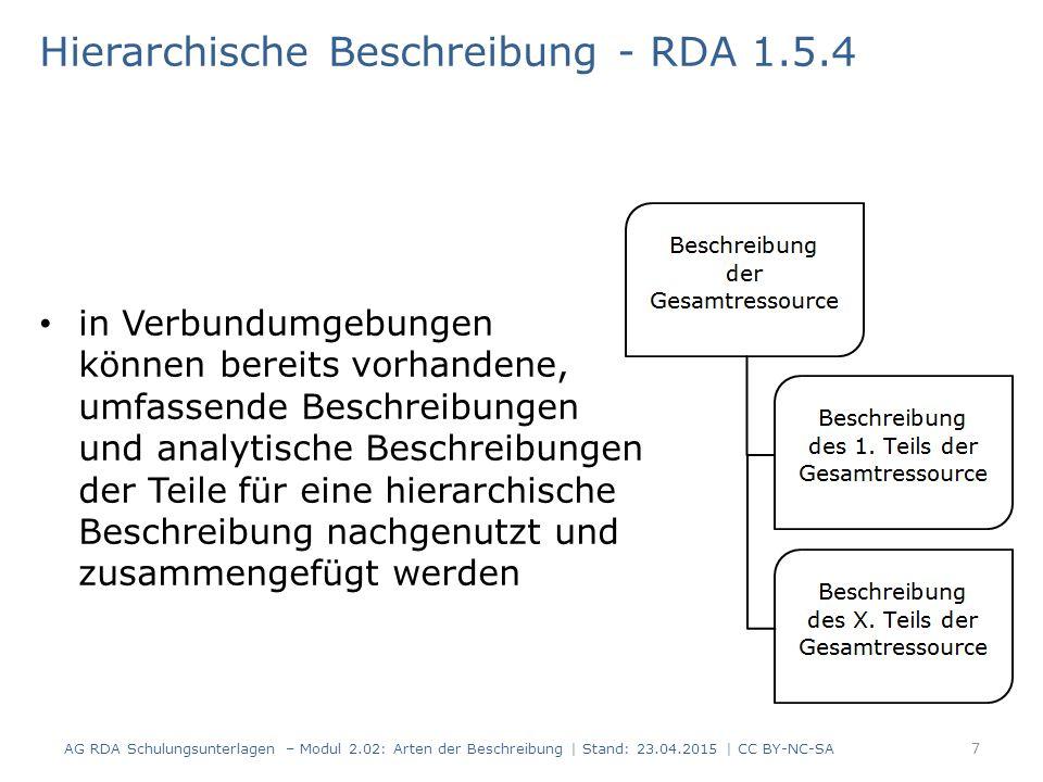 Hierarchische Beschreibung - RDA 1.5.4 in Verbundumgebungen können bereits vorhandene, umfassende Beschreibungen und analytische Beschreibungen der Teile für eine hierarchische Beschreibung nachgenutzt und zusammengefügt werden 7 AG RDA Schulungsunterlagen – Modul 2.02: Arten der Beschreibung | Stand: 23.04.2015 | CC BY-NC-SA