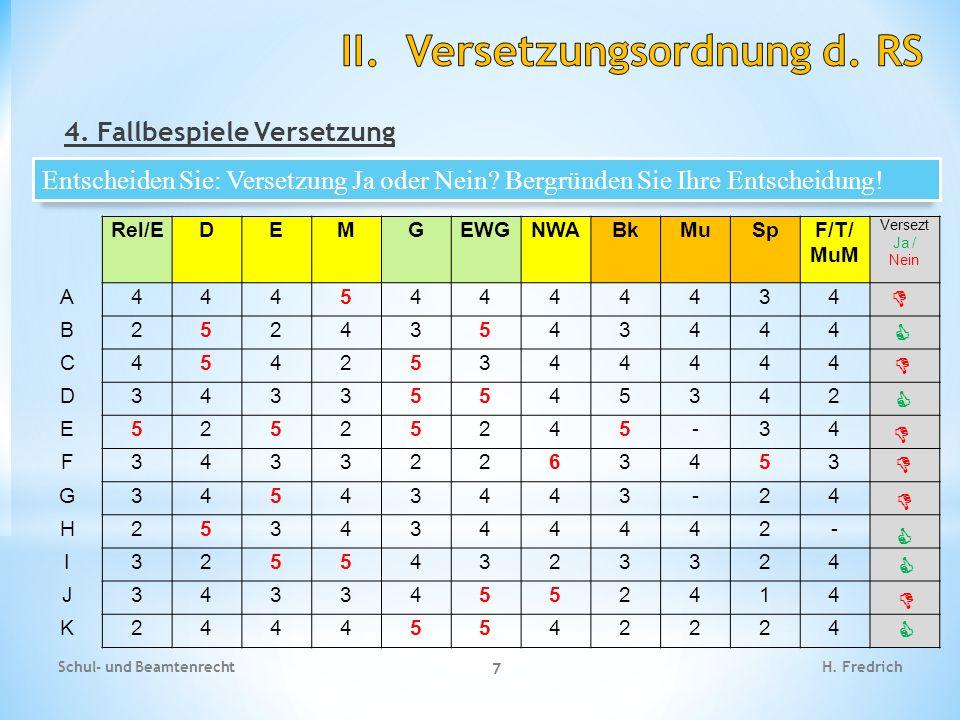 4. Fallbespiele Versetzung Schul- und Beamtenrecht 7 H. Fredrich Rel/EDEMGEWGNWABkMuSpF/T/ MuM Versezt Ja / Nein A44454444434 B25243543444 C4542534444