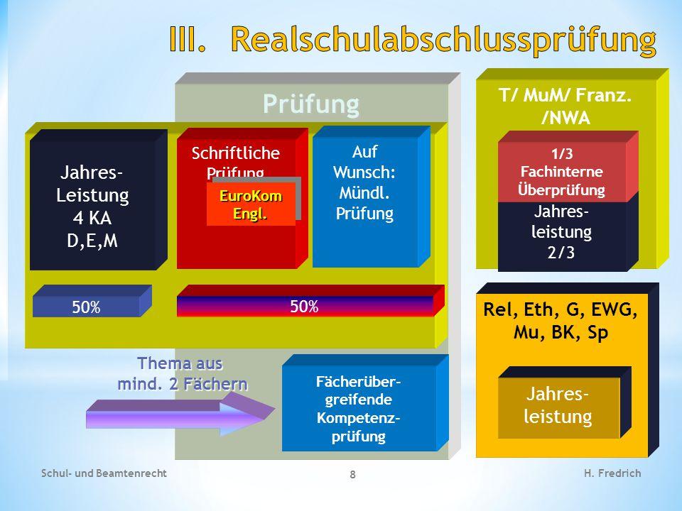 Schul- und Beamtenrecht 8 H. Fredrich Prüfung Deutsch Deutsch Fächerüber- greifende Kompetenz- prüfung 50% T/ MuM/ Franz. /NWA Jahres- leistung 2/3 1/