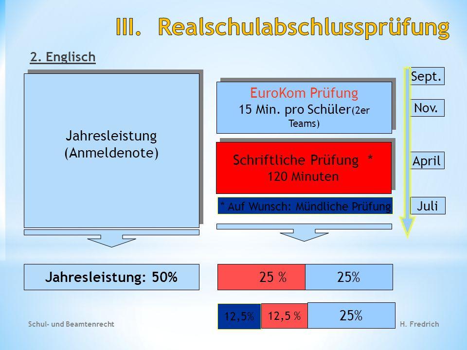 Schul- und Beamtenrecht 9 H. Fredrich Jahresleistung: 50% 12,5% * Auf Wunsch: Mündliche Prüfung 25 % EuroKom Prüfung 15 Min. pro Schüler (2er Teams) E
