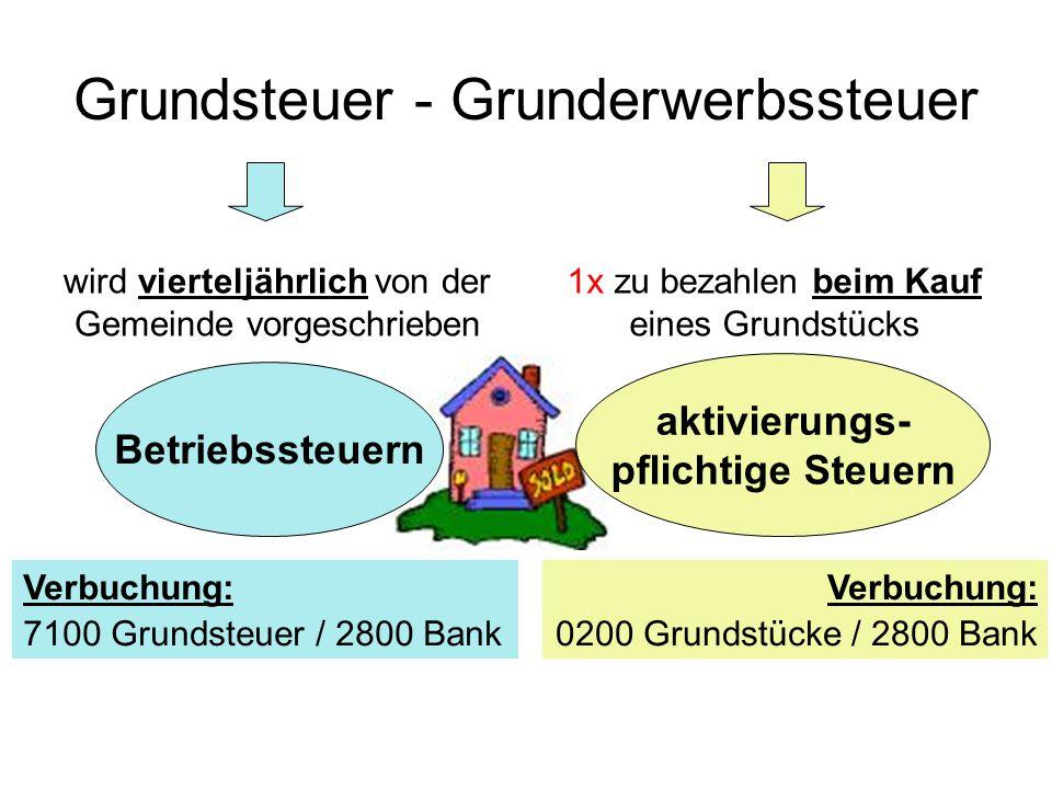 Grundsteuer - Grunderwerbssteuer wird vierteljährlich von der Gemeinde vorgeschrieben 1x zu bezahlen beim Kauf eines Grundstücks Betriebssteuern aktivierungs- pflichtige Steuern Verbuchung: 7100 Grundsteuer / 2800 Bank Verbuchung: 0200 Grundstücke / 2800 Bank