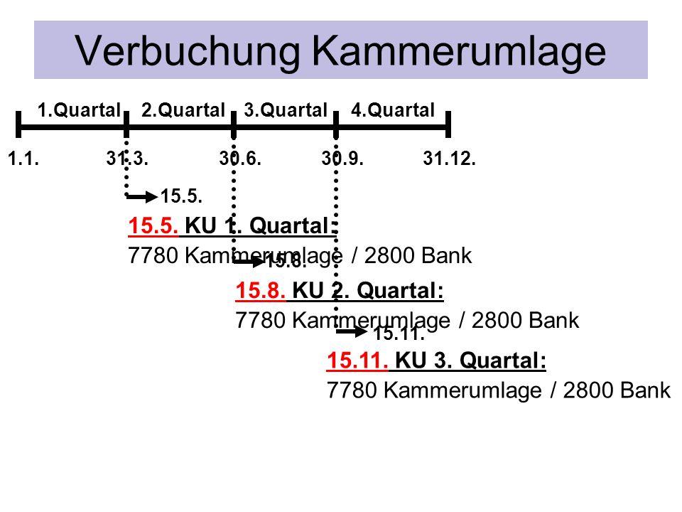 Verbuchung Kammerumlage 1.1.31.3.1.Quartal 30.6. 2.Quartal 30.9.