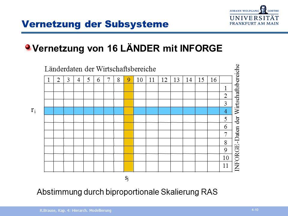 Untergliederung in Subsysteme Beispiel Modell LÄNDER (IAB) Modell eines Bundeslandes R.Brause, Kap. 4: Hierarch. Modellierung 4-9
