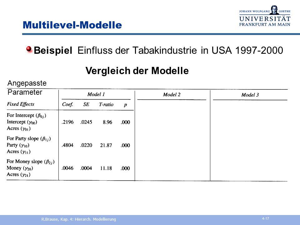 Multilevel-Modelle Beispiel Einfluss der Tabakindustrie in USA 1997-2000 R.Brause, Kap. 4: Hierarch. Modellierung 4-16