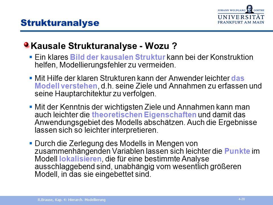 Einführung Aggregation Multi-Level-Modelling Kausale Strukturanalyse Hierarchische Modellierung R.Brause, Kap. 4: Hierarch. Modellierung 4-19