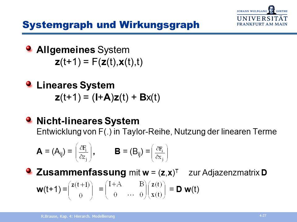 Strukturanalyse Submodell SM1b Kapitalquellen und Kapitalsenken (Investitionen) R.Brause, Kap. 4: Hierarch. Modellierung 4-26