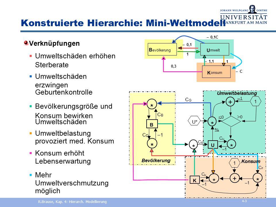 Einführung Aggregation Multi-Level-Modelling Kausale Strukturanalyse Hierarchische Modellierung R.Brause, Kap. 4: Hierarch. Modellierung 4-2