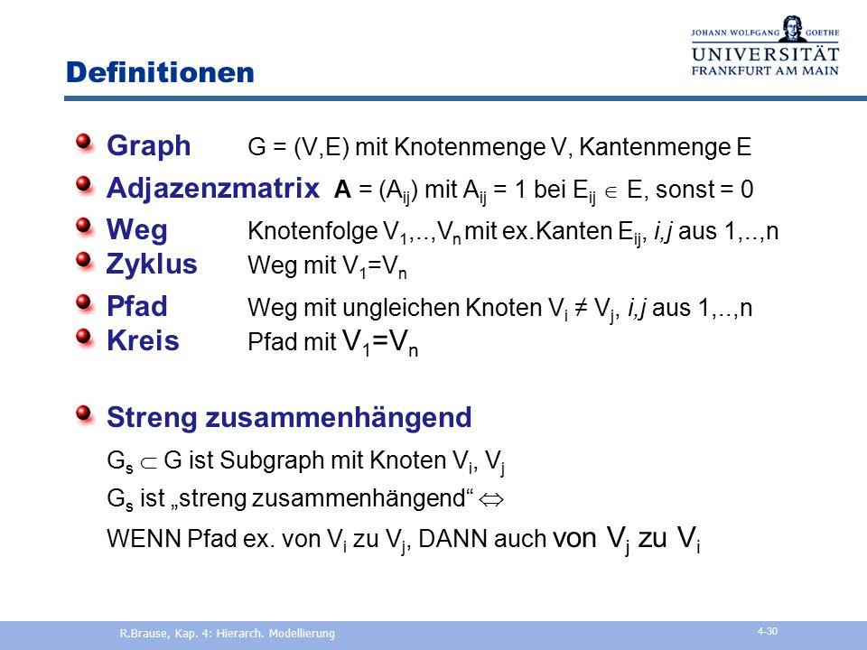 Kausale Graphenanalyse 1. Ermittle Blöcke Finde streng zusammenhängende Komponenten 2. Formuliere Kausalketten Adjazenzmatrix  Erreichbarkeitsmatrix