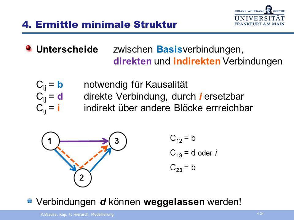 3. Reduziere Strukturen DEF Erreichbarkeitsmatrix C ij = 1, wenn Pfad = 1 ex. von V i nach V j C ij = i, wenn Pfad > 1 ex. von V i nach V j C ij = 0,