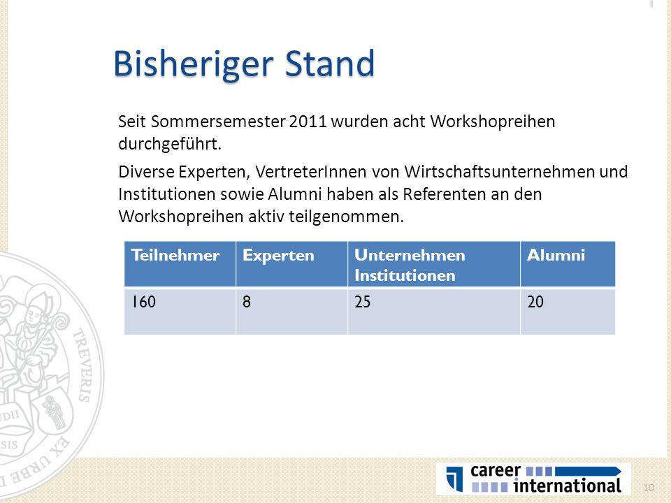 Bisheriger Stand Seit Sommersemester 2011 wurden acht Workshopreihen durchgeführt. Diverse Experten, VertreterInnen von Wirtschaftsunternehmen und Ins
