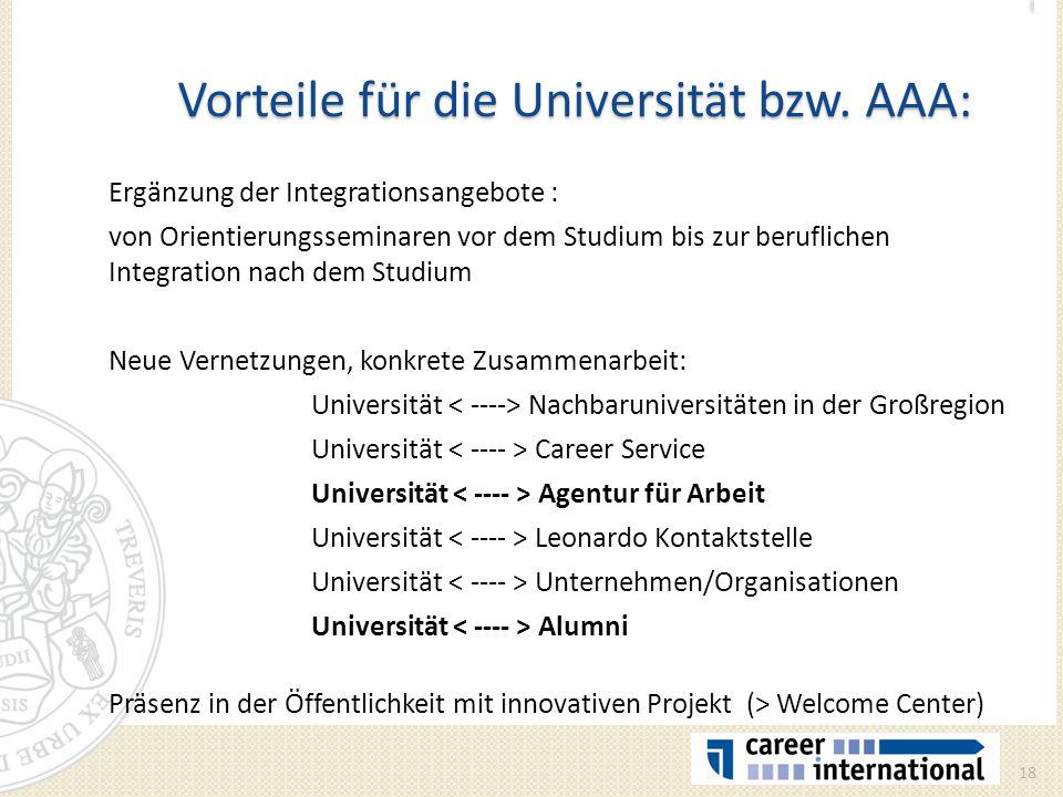 Vorteile für die Universität bzw. AAA: Ergänzung der Integrationsangebote : von Orientierungsseminaren vor dem Studium bis zur beruflichen Integration